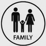 Modelos familiares